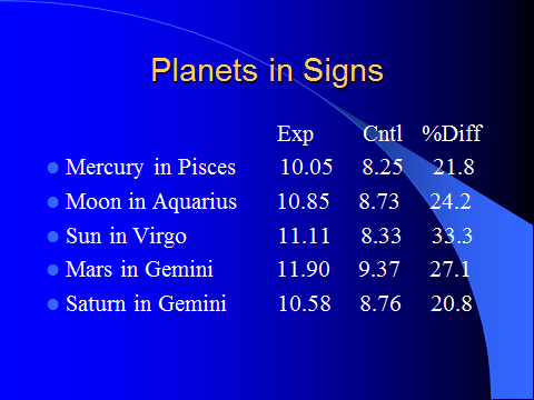what is the strongest sign in the zodiac